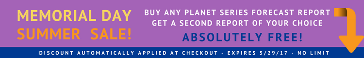 Memorial Day Sale - Buy 1 Get 1 Free - Planet Series Astrology Reports
